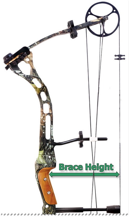 Compound bow components - find out about technology and components
